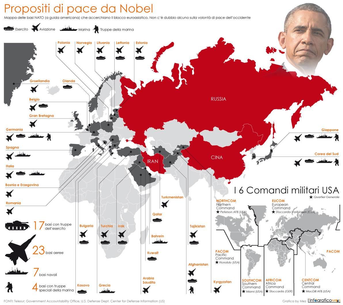 accerchiamento-NATO
