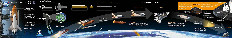 STS-Storia_Tav01e02