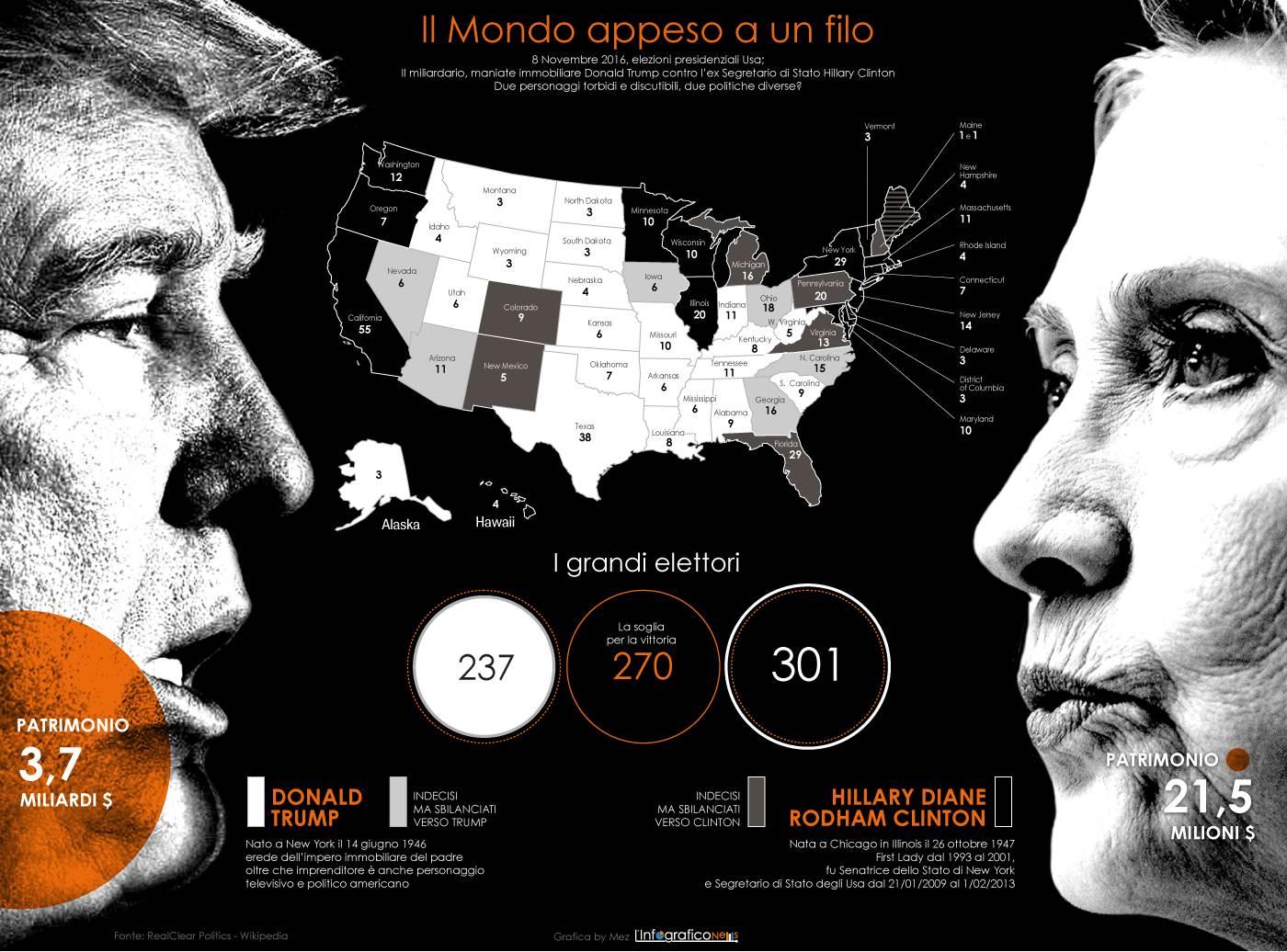 Elezioni-USA-2016