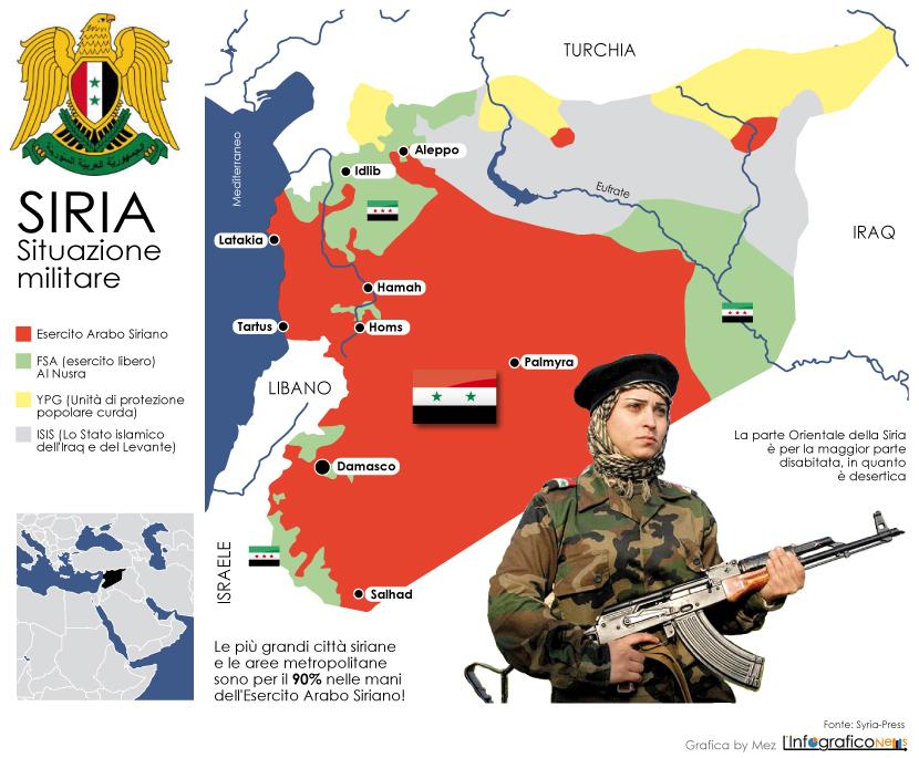 Situazione-Siria