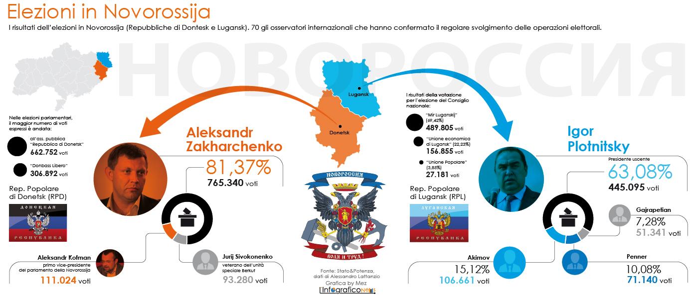 Elezioni-Donbass