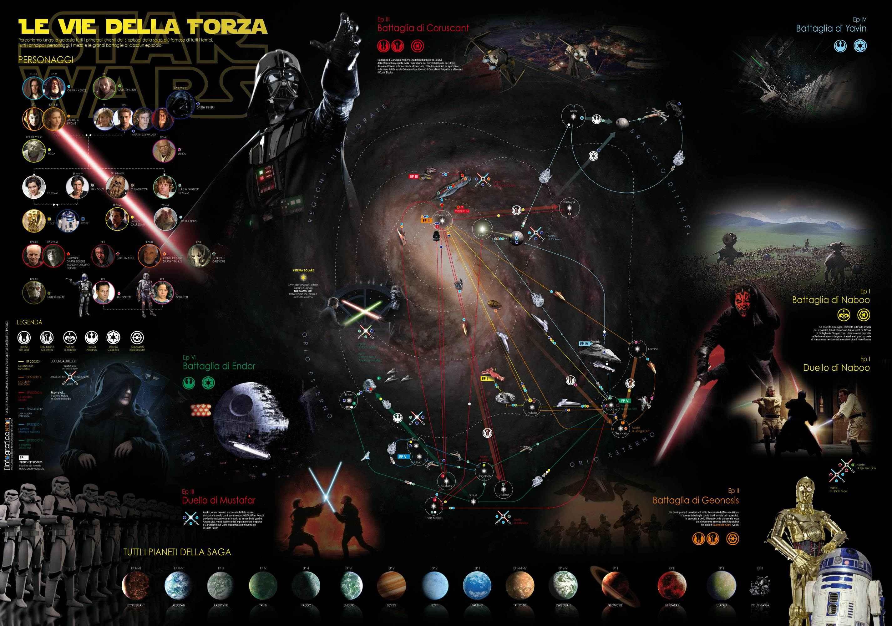 poster-StarWars-le-vie-della-forza